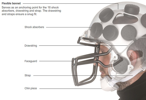 Xenith x1 helmet
